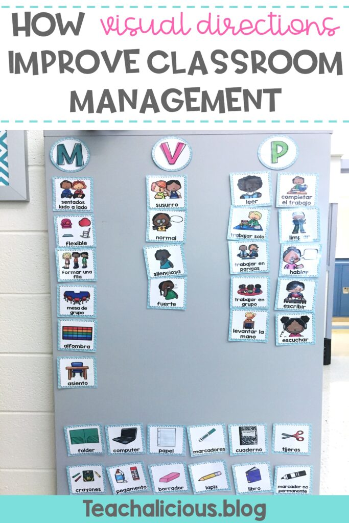 Visual directions posted on file cabinet as examples of the different direction cards and picture actions used for classroom transitions.