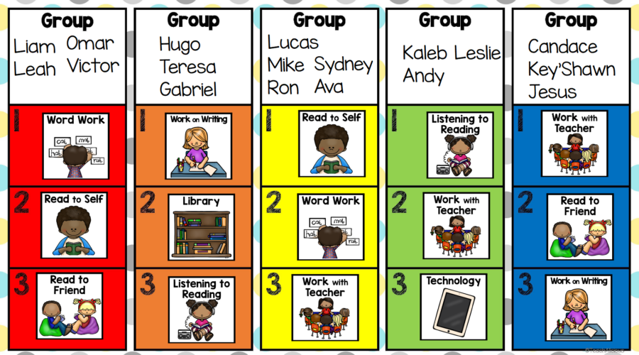 Literacy stations chart with 5 groups and 3 stations each. Picture tiles show different station options for each group including for read to self, work on writing, listening to reading, word work, and read to friend, library, technology, and work with teacher.