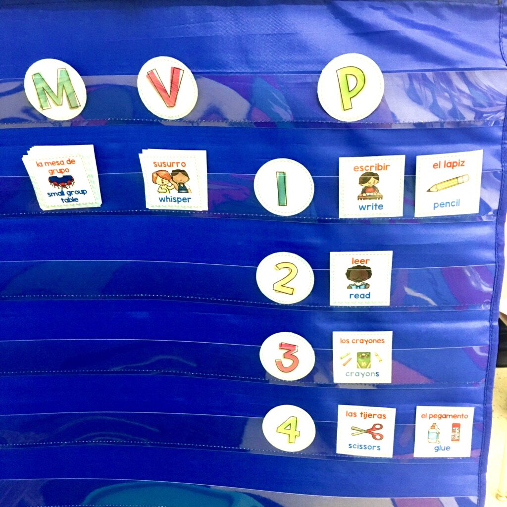Visual Direction chart with letters MVP showing cards for transitions using the chart for independent work. Visual cards show steps 1-4.