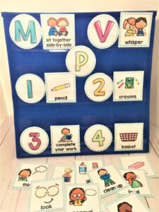 MVP chart for transitions with pictures and words.