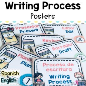 Cover Writing Process Posters